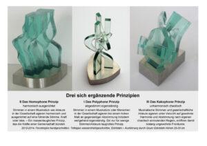 Bilder und Beschreibung dreier Glasobjekte zur Wanderausstellung Mensch und Zukunft